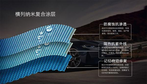 车漆保养正当时,Z&O隐形车衣质更高!-第5张图片-汽车笔记网