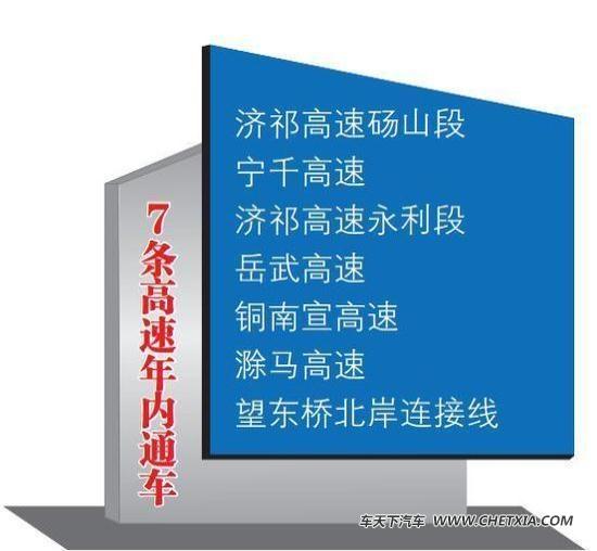 济祁高速三觉连接线