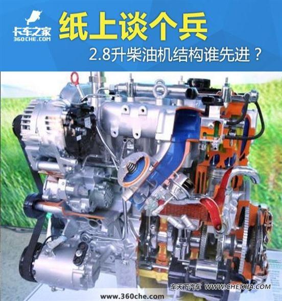 8升柴油机的内部结构,从本质深入了解这些机型