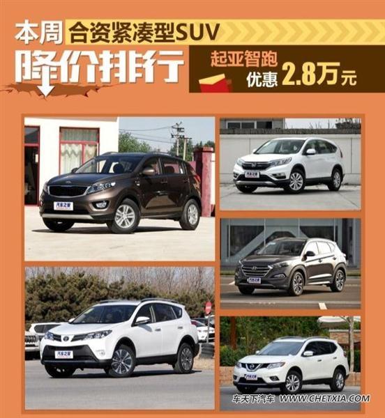 万 本周紧凑型SUV降价排行高清图片